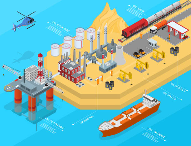 illustrazioni stock, clip art, cartoni animati e icone di tendenza di oil gas industry concept 3d isometric view. vector - benzina