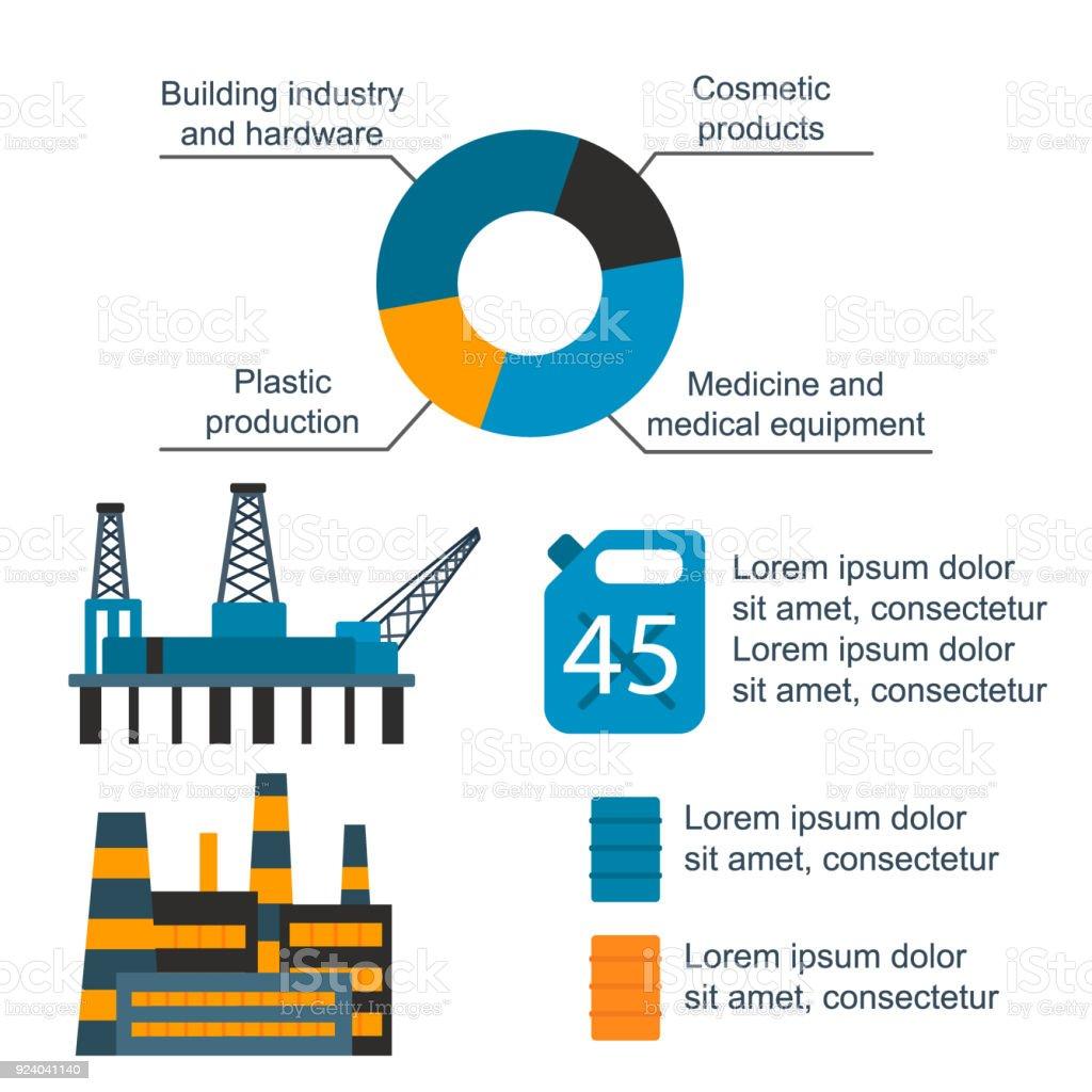 Öl Gas Industrie Vektor Herstellung Gas Infografik Welt Öl ...