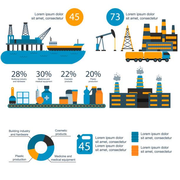 石油ガス業界のベクトル ガス インフォ グラフィック世界石油生産配布石油抽出図を製造 ベクターアートイラスト