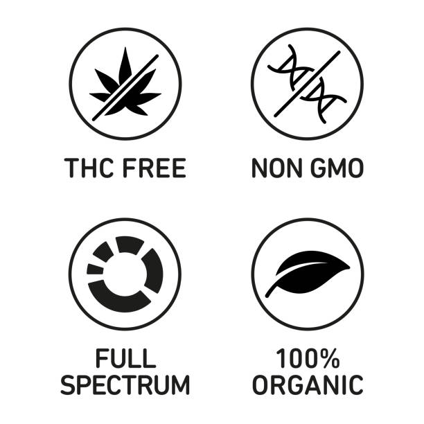 CBD oil icons set including THC free, 100% organic, non GMO, full spectrum CBD oil icons set including THC free, 100% organic, non GMO, full spectrum genetic modification stock illustrations