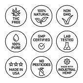 THC free, 100% natural, non GMO, 100% pure, fluid, GMP certified, lab tested,  made in USA, no pesticides, made with industrial hemp