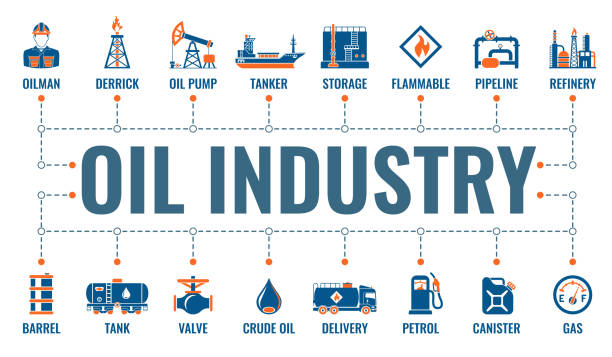 Oil Industry Banner Oil industry horizontal banner with two color flat icons extraction production refinery and transportation raw oil and petrol. typography concept. isolated vector illustration oil stock illustrations