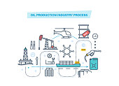 Oil development thin line icons. Full cycle of oil production, sales and storage of petroleum products, gasoline. Industry, gas station, transportation, warehouse. Illustration of vector doodles.