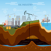 Oil industry infographics production process of drilling wells extraction production and transportation oil and petrol vector