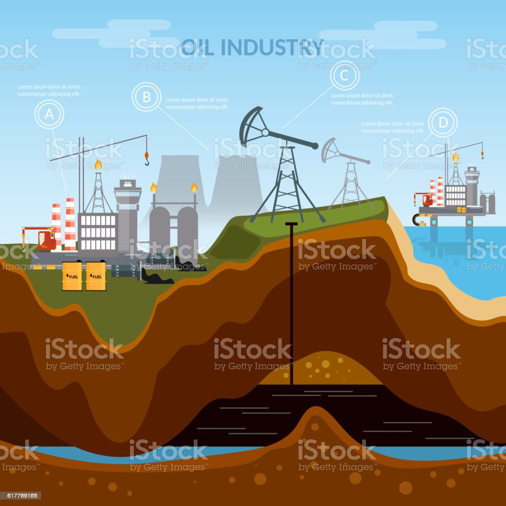 Oil industry infographics production process of drilling wells vector art illustration