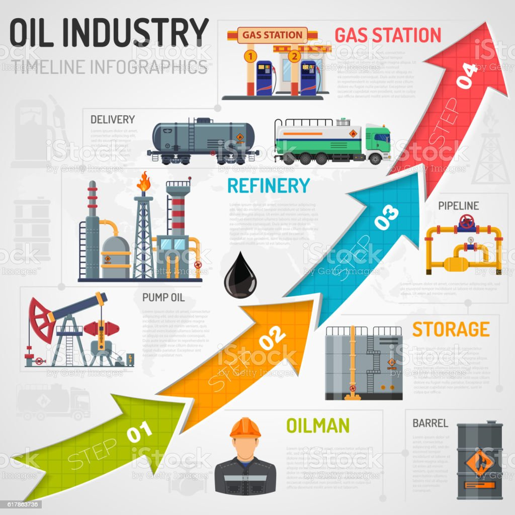 Oil Industry Infographics Stock Vector Art & More Images ...