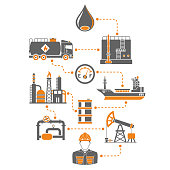 Oil industry Infographics with Flat two color Icons extraction production and transportation oil and petrol with oilman, rig and barrels. Isolated vector illustration.