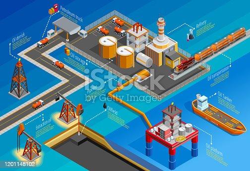 istock oil industry isometric infographic 1201148102