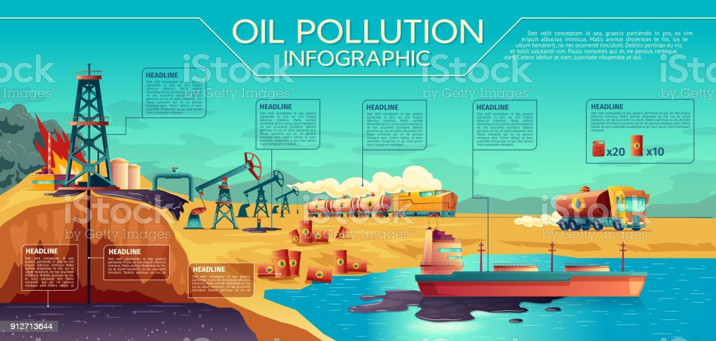 Oil pollution infographic concept illustration vector art illustration