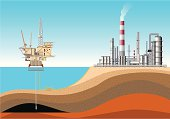 Oil and Gas Production Facilities.