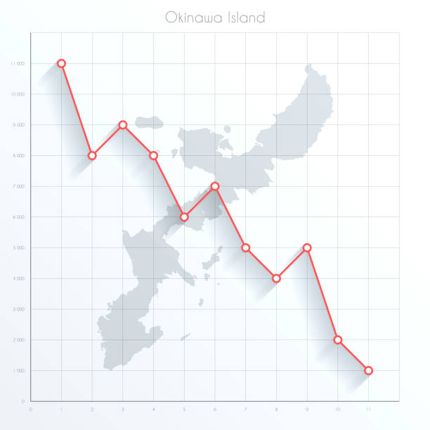 Okinawa Island map on financial graph with red downtrend line Map of Okinawa Island on a financial graph with a falling red line. The line of the graph is in relief with a long shadow effect isolated on a white background. Conceptual image. Vector Illustration (EPS10, well layered and grouped). Easy to edit, manipulate, resize or colorize. naha stock illustrations
