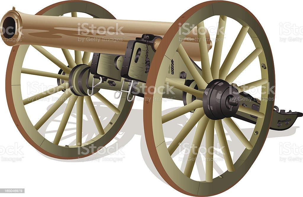 Old Brass Cannon vector art illustration