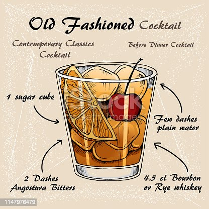 Old fashioned cocktail, consisting of Bourbon, Angostura Bitter, sugar cubes, a few drops of water, ice cubes, orange, maraschino cherryOld fashioned cocktail, consisting of Bourbon, Angostura Bitter, sugar cubes, a few drops of water, ice cubes, orange, maraschino cherry