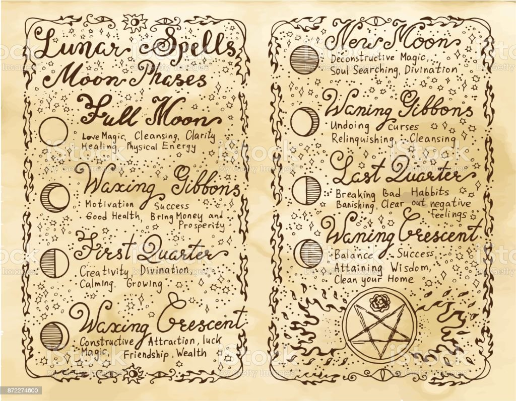 Old Pages With Lunar Magic Spells Stock Illustration - Download Image Now