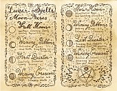 Old pages with lunar magic spells