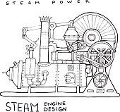 Old steam engine. Vintage illustration