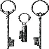 old style key