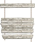 Old west style hanging sign. Boards & chains are in separate groups for easy rearranging and editing.  The planks are grey and white woodgrain grunge.  There is copy space on each of the planks.  Old West Hanging Sign with five horizontal Whitewashed Woodgrain Boards and Chains.