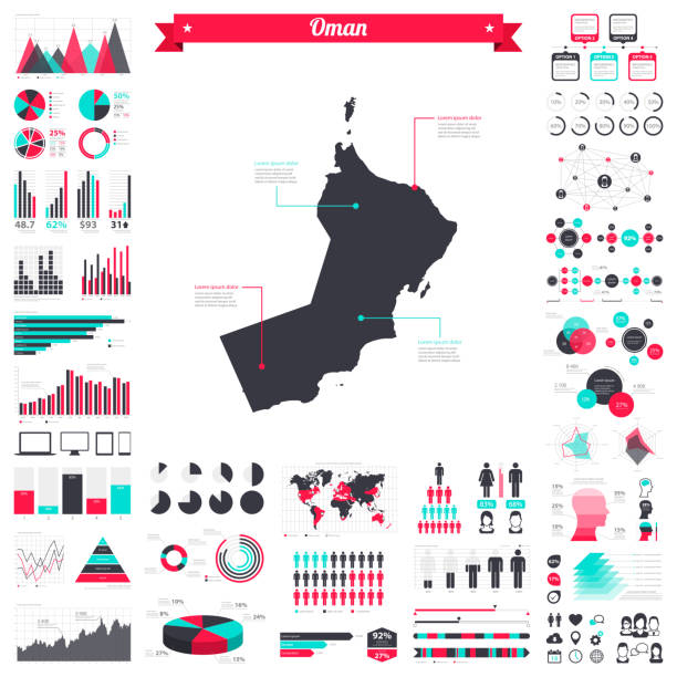 oman map with infographic elements - big creative graphic set - oman stock illustrations