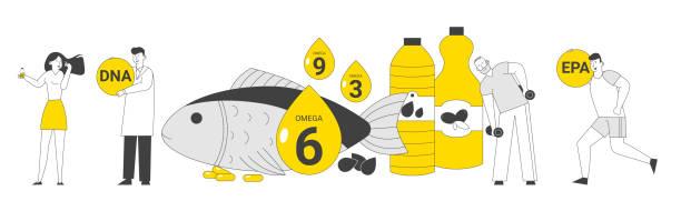 bildbanksillustrationer, clip art samt tecknat material och ikoner med omega 3 6 9 oljor koncept. människor sportsmen ta produkter och vitaminer med fleromättade fettsyror, naturlig ekologisk mat med hög nivå av fetter, skönhet cartoon flat vector illustration, line art - omega 3
