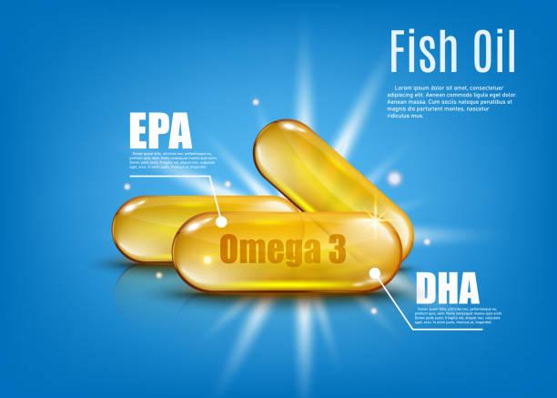 bildbanksillustrationer, clip art samt tecknat material och ikoner med omega 3 fiskolja med epa och dha-gyllene kapsel av hälsosamma vitaminer - omega 3