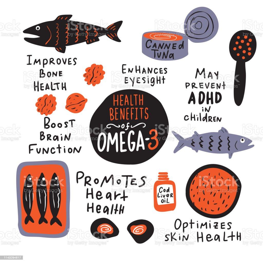 Ilustración De Omega 3 Beneficios Saludables Ilustración