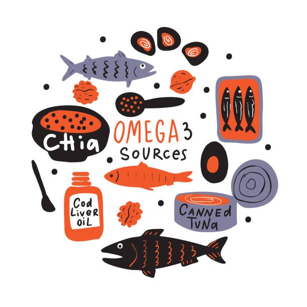 bildbanksillustrationer, clip art samt tecknat material och ikoner med omega 3 källor. handritad illustration av olika livsmedel med omega 3. vektor element i cirkel. - omega 3