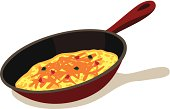An omelette cooking in a frying pan