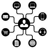 Omni Channel, Multi Channel, E-Commerce, Digital Marketing, Technology Diagram - Illustration