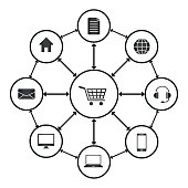 Vector Illustration of Omni Channel, Multi Channel, E-Commerce, Digital Marketing as a technology diagram.
