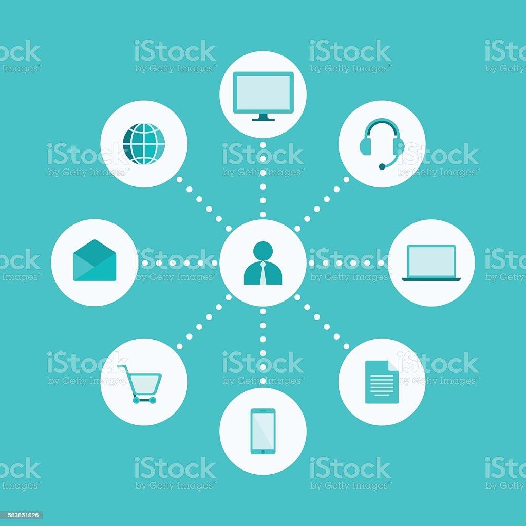 Omni, Multi Channel, E-Commerce, Digital Marketing Illustration vector art illustration