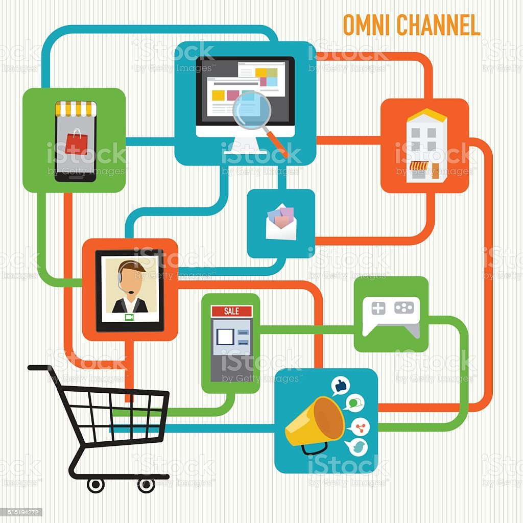 OMNI-Channel concept for digital marketing and online shopping. OMNI-Channel concept for digital marketing and online shopping.Illustration EPS10. Abstract stock vector
