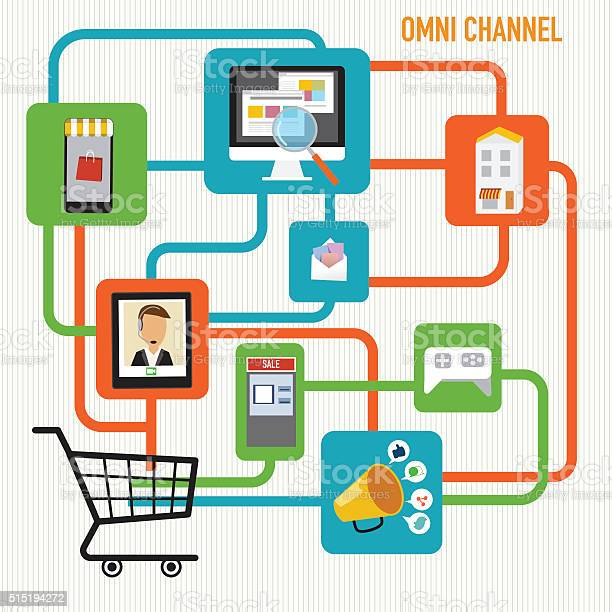 Omnichannel Concept For Digital Marketing And Online Shopping Stock Illustration - Download Image Now
