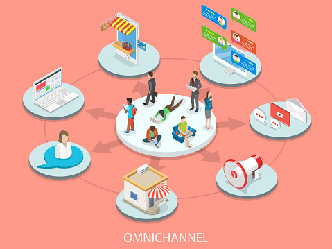 Omnichannel flat isometric vector concept. Customers surrounded by many communication types with seller.