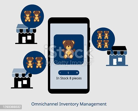 istock Omnichannel Inventory Management real-time with stock of online and offline store vector 1293369332