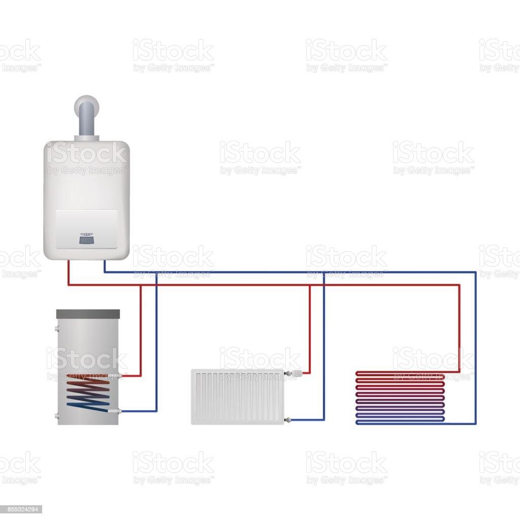 Sondensate Kessel Boiler Warmwasser Fussbodenheizung Heizkorper Stock