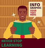 istock One handsome young African-American ethnicity businessman is reading a book in the library; Never stop learning; To invest in yourself; Knowledge is power 1279461140