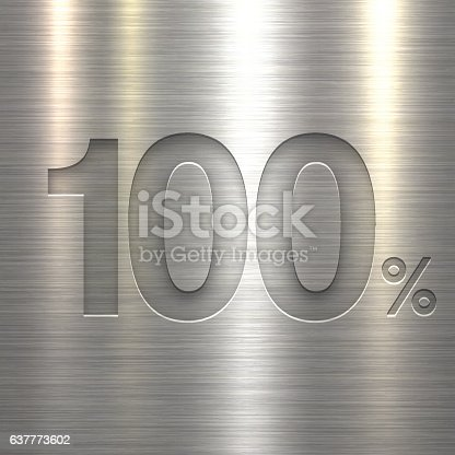 One hundred percent off. Discount 100%.