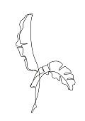 One line drawing. Line art. One line drawing. Contour drawing of Banana leaves. Tropical fashion print in a minimalist style for interior decoration, postcards, creating a logo or printing on clothes.
