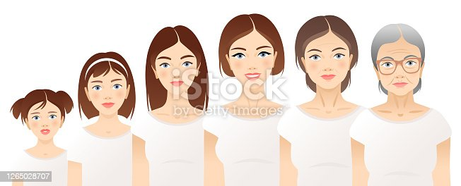 istock One woman in different age 1265028707