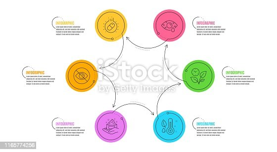 istock Ð¡onjunctivitis eye, Capsule pill and Thermometer icons set. Skin care, Leaves and Not looking signs. Vector 1165774256