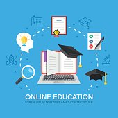 Online education flat illustration concept. Elearning, e-learning, online courses concepts. Laptop with book and graduation hat. Creative flat icons set, thin line icons set. Modern vector illustration