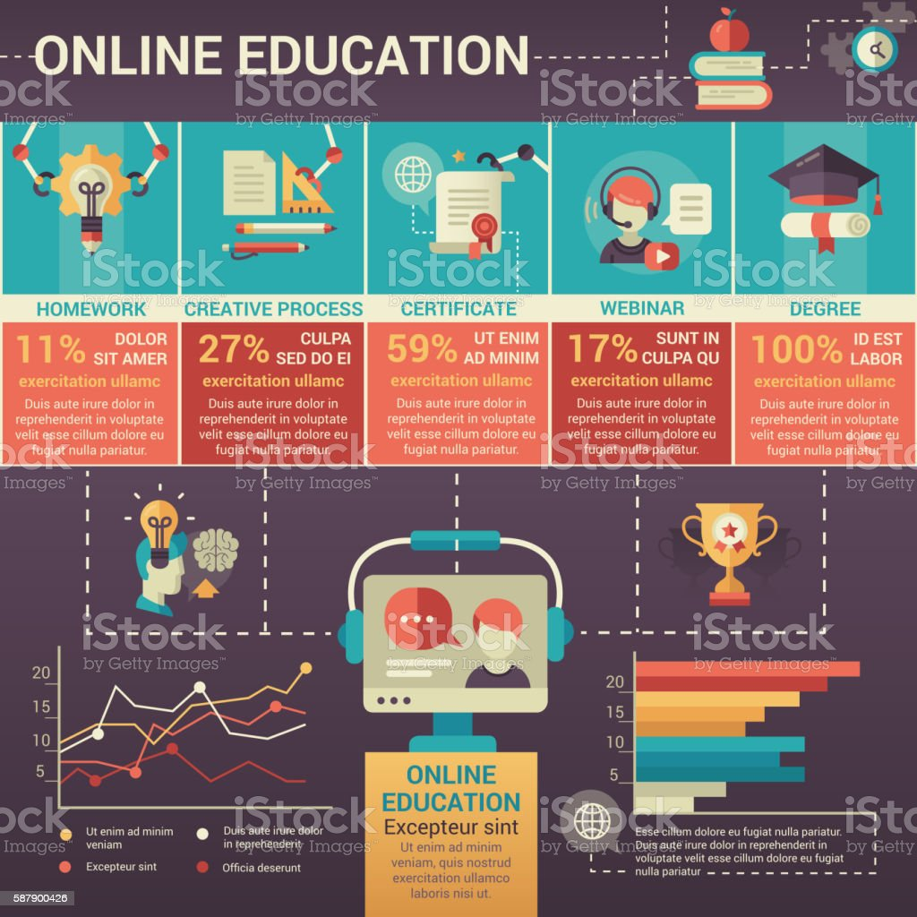Online Education Modern Flat Design Poster Template Vecteurs