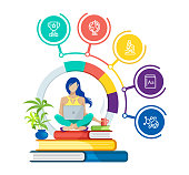 Vector illustration of the online education or e-Learning concept