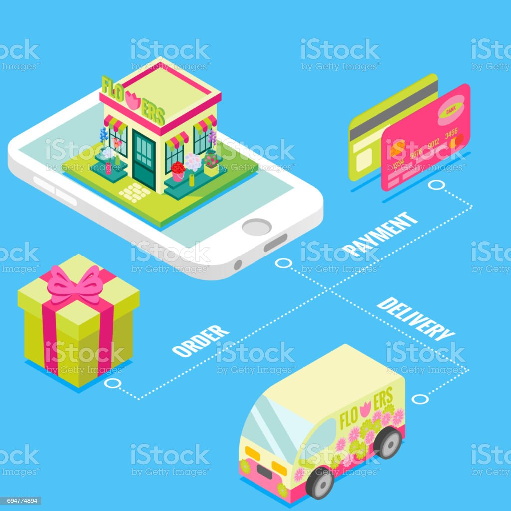Online flower shop in isometric style design. Buy flowers on internet using mobile smartphone with fast delivery and credit card payments. Isometric 3d isolated icons vector art illustration