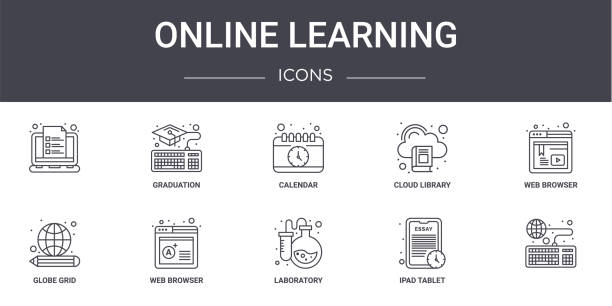 online learning concept line icons set. contains icons usable for web, logo, ui/ux such as graduation, cloud library, globe grid, laboratory, ipad tablet, , web browser, calendar - ipad stock illustrations