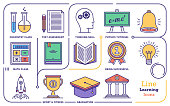Line icon set vector illustrations of education, learning resources and acquisition of knowledge, skills, values.