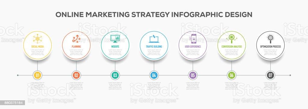 オンライン マーケティングの戦略インフォ グラフィック タイムラインの