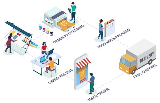 Online merchandise printing services, vector isometric illustration