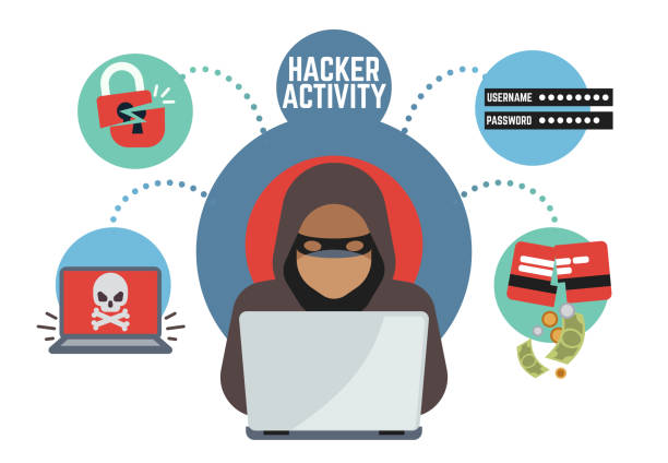 Online security and protection, criminal hacker spies in internet. Online money thief vector concept Online security and protection, criminal hacker spies in internet. Online money thief vector concept. Hacker with laptop illustration hacker stock illustrations